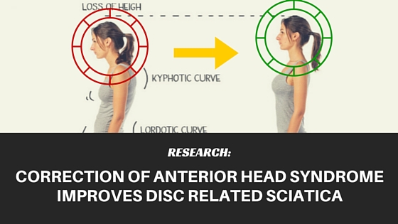Research: Correction of Anterior Head Syndrome Improves Disc Related Sciatica